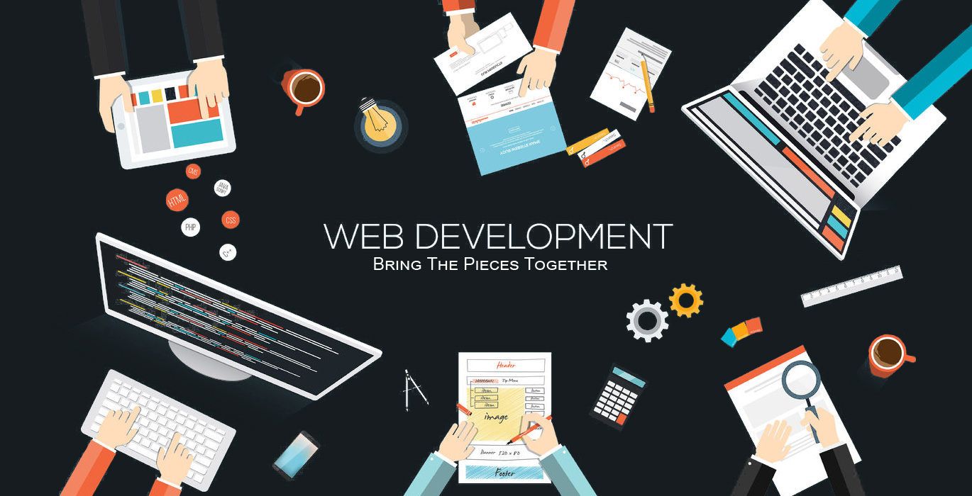 Website Development Company India,Australia